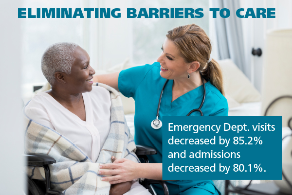 barriers to care 600w