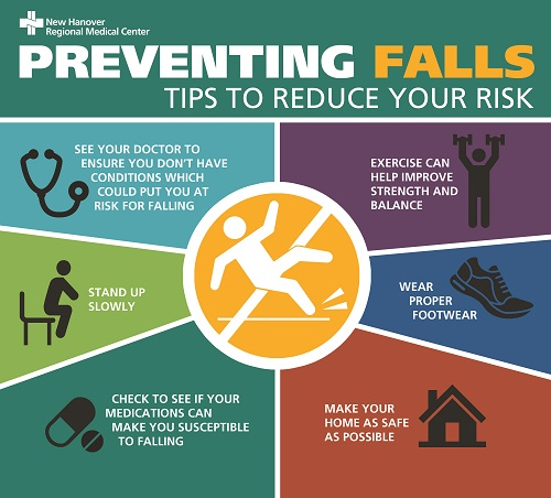 Preventing falls graphic for CL upload