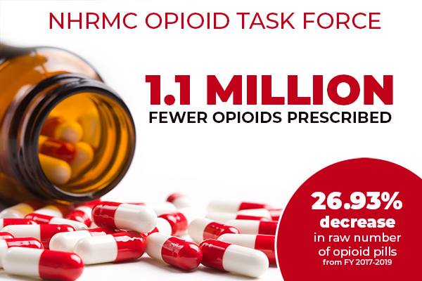 opioid task force success FINAL